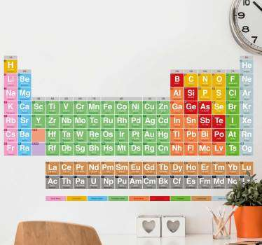周期表のすべての要素を示すカラフルなステッカー。化学が好きな人は、理科の教室や寝室に最適です。