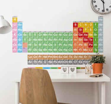 Periodiske system sticker