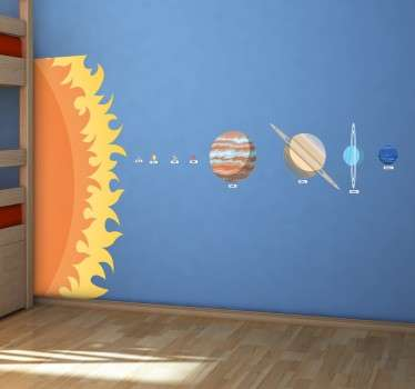 An educational wall decal of all of the planets drawn to scale. Ideal for decorating school classrooms.