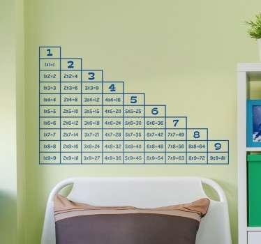 Gange tabel sticker