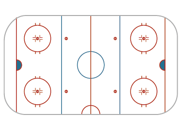 TenStickers. Hockey strategy sticker to write on. Ice hockey rink decal you can write on will help you to come up with the best strategy to win the game. Easy to apply on the wall!