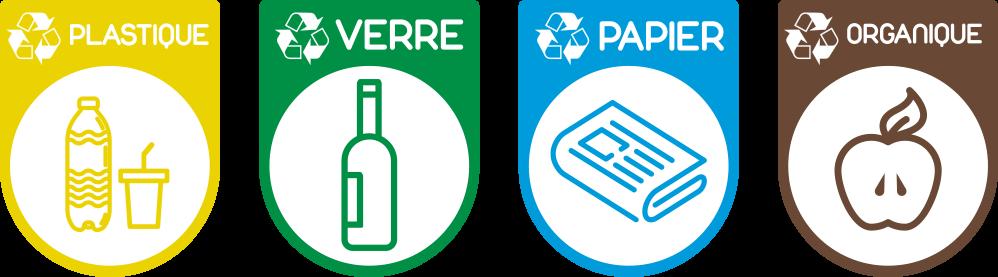 TenStickers. Stickers Signalisation Icônes Recyclage. Vous avez décidé de vous mettre au tri sélectif afin de sauver la planète ? Laissez-nous vous y aider avec ce sticker pictogramme.