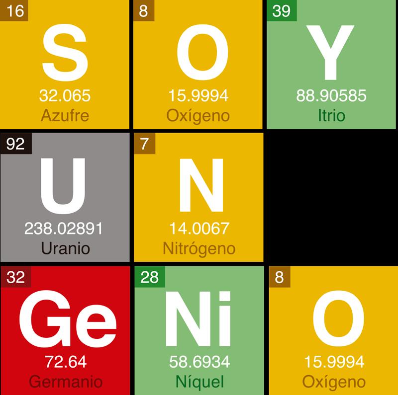 """TenVinilo. Vinilo frase tabla periódica de los elementos. Original vinilo compuesto por algunos elementos de la tabla periódica, los cuales forman la frase """"Soy un genio"""". Fácil aplicación y sin burbujas"""