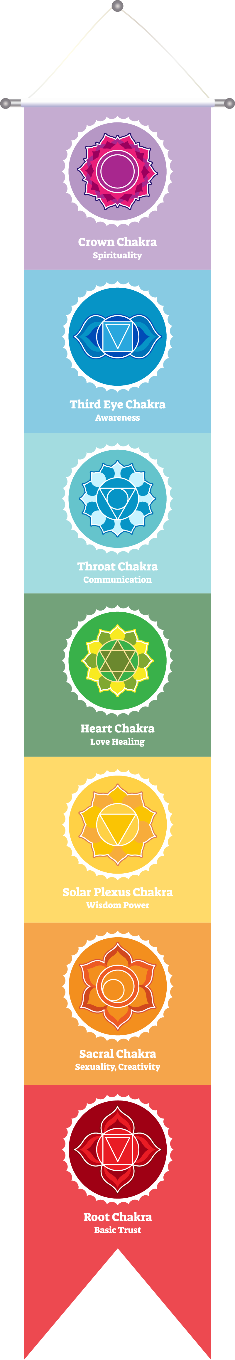 TenStickers. Chakra Symbol Chart Home Wall Sticker. Know your root chakra from your third eye chakra with this beautiful chakra symbol chart wall sticker. Free worldwide delivery available!