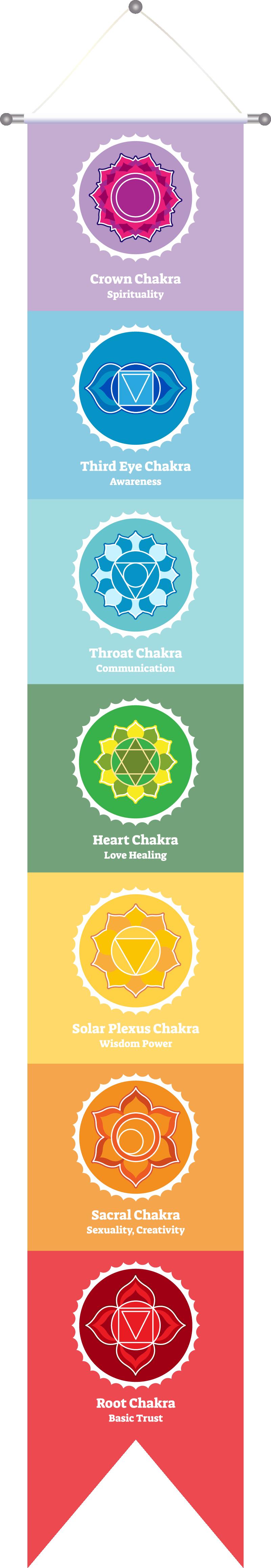 TenStickers. Sticker Maison Chakras Symboles. Découvrez comment vous pouvez décorer votre chambre avec un sticker motivation sur les chakras pour que vous guardiez votre passion. Qualité Garantie.