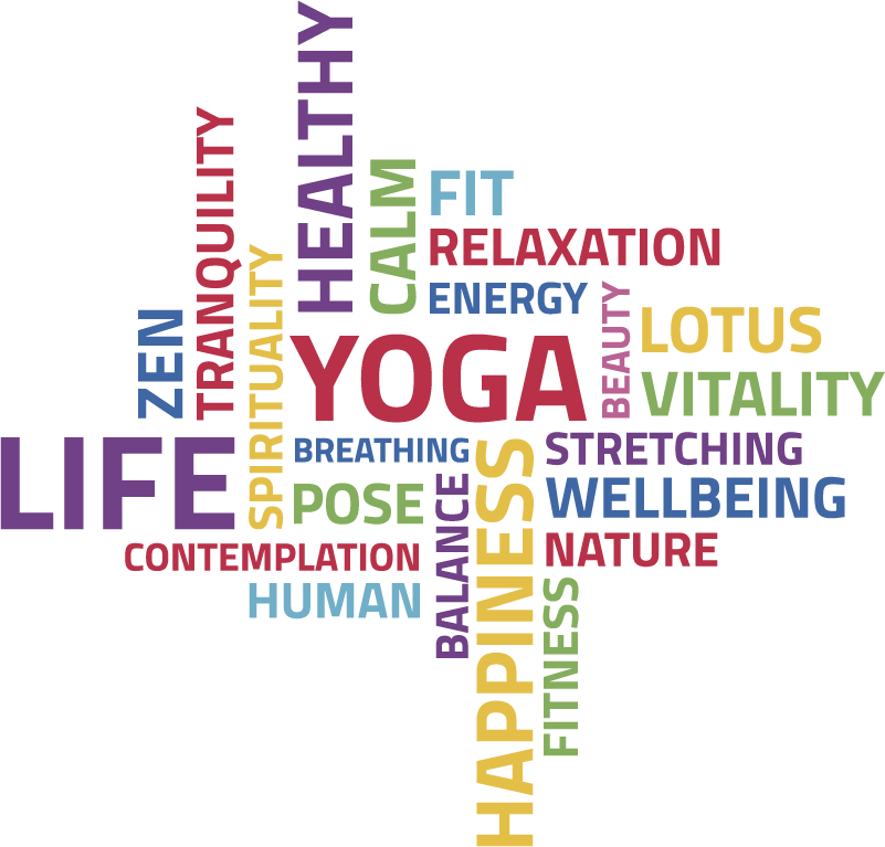 TenStickers. Yoga Concepts Wall Sticker. Decorate your home with this fantastic wall text sticker, depicting a selection of concepts associated with yoga! Extremely long-lasting material.