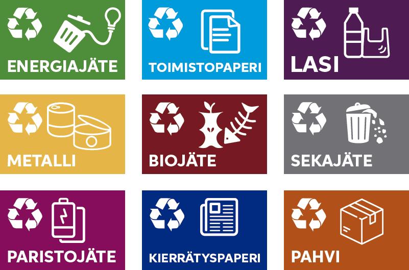 Tenstickers. Useita kotitalousseinän kierrätystä. Tämä merkkitarra voi auttaa sinua jokapäiväisessä elämässäsi: tämä merkkitarra koostuu kolmesta kierrätystyypistä: pahvista, muovista ja orgaanisesta.