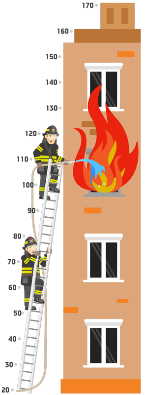 TenStickers. Adesivo grafico altezza pompieri. Grazie a questo incredibile adesivo con altezza dei vigili del fuoco potrai decorare la cameretta del tuo bambino in un modo davvero fantastico!