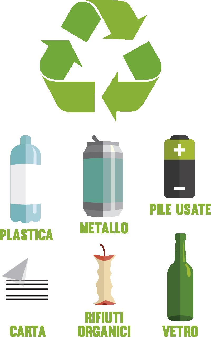 TenStickers. Adesivo segnaletica simboli riciclaggio. Scopri questo adesivo per cucina, che raffigura i simboli per il riciclaggio, e che potrai applicare su ciascun bidone della spazzatura