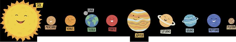 TenVinilo. Vinilo adhesivo infantil sistema solar . Vinilo adhesivo de pared espacial educativo muy fácil de aplicar con todos los nombres de los planetas en colores de fondo con caras divertidas que atraen a los niños