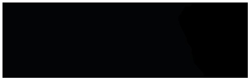 TenStickers. Autocolante decorativo surf Evolução surfista. Vinil decorativo de surf com a evolução do ser humano até ao surfista. Possui cerca de seis pessoas, simbolizando a evolução do estágio primitivo para o surfista.