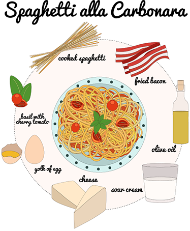 TenStickers. Spaghetti Photography Wall Sticker. Kitchen Stickers - Photographic illustration of noodles and chop sticks. Ideal for adding a touch of colour to your kitchen.