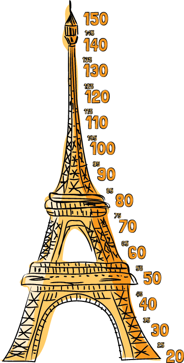 TenStickers. Eiffel Tower Height Chart Decal. A brilliant height chart wall sticker that will allow you to see how fast your child grows! Fantastic design for those that love Paris!