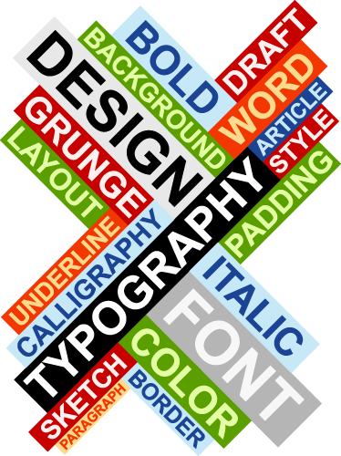 Typography Concepts Text Wall Sticker. Wall colour