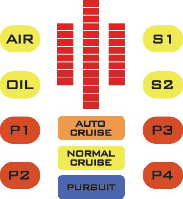 TenVinilo. Vinilo decorativo cuadro mandos KIT. Recreación en adhesivo para los nostálgicos de Michael Knight y su coche fantástico.