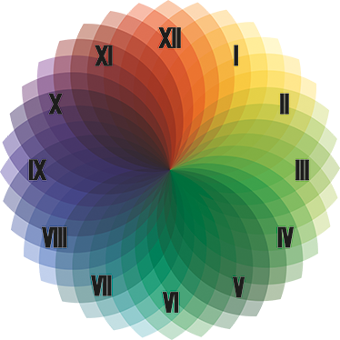 TenStickers. Colour Wheel Shades Clock Sticker. Wall Clock - Original, colourful and modern design. Simple and distinctive, ideal for decorating your home and adding colour.