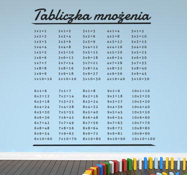 TenStickers. Naklejka dla dzieci tabliczka mnożenia. Naklejka na ścianę przedstawiająca tabliczkę mnożenia. Nasz obrazek nie tylko zmieni pokój Twojego dziecka, ale także spełni funkcję edukacyjną.