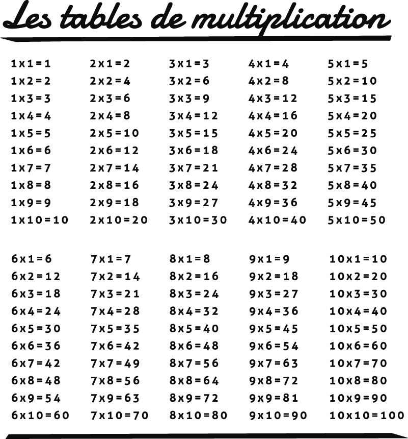 Table de multiplication - Toute les table de multiplication de 1 a 100 ...