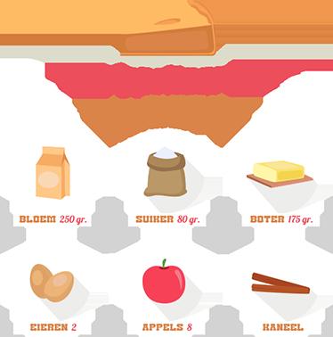 TenStickers. Appeltaart recept appel muursticker. Een originele muursticker van het recept voor appeltaart! Niet zomaar een recept maar een originele met allemaal plaatjes!
