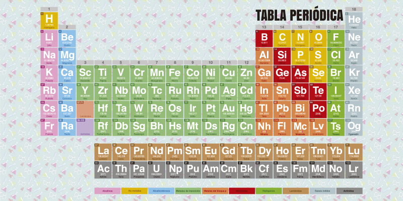TenStickers. Periodic table kids vinyl carpet. Original children's vinyl carpet with the perodic table to decorate your children's room and let them enjoy this design!